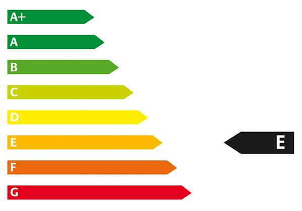 Energie Label E